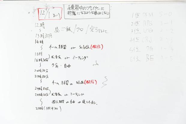 ゲーミングハウスのホワイトボードに書かれた「1日のスケジュール」